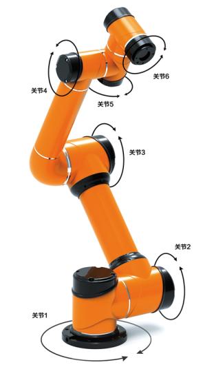 遨博AUBO机器人i7机器人手臂协作机器人负载7KG