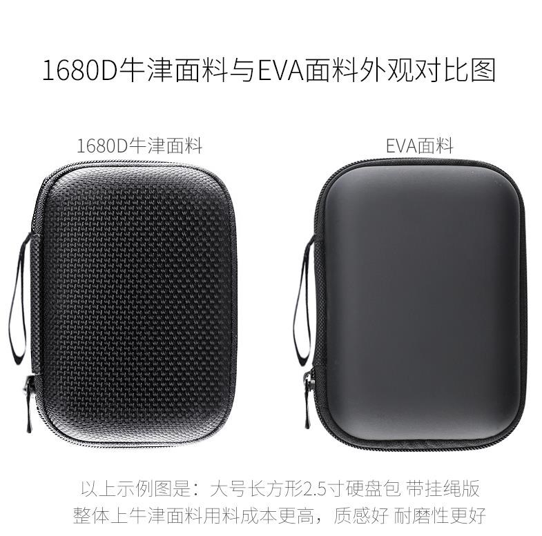 Portable power bank data cable storage bag sorting size multifunctional travel protection box electronic products
