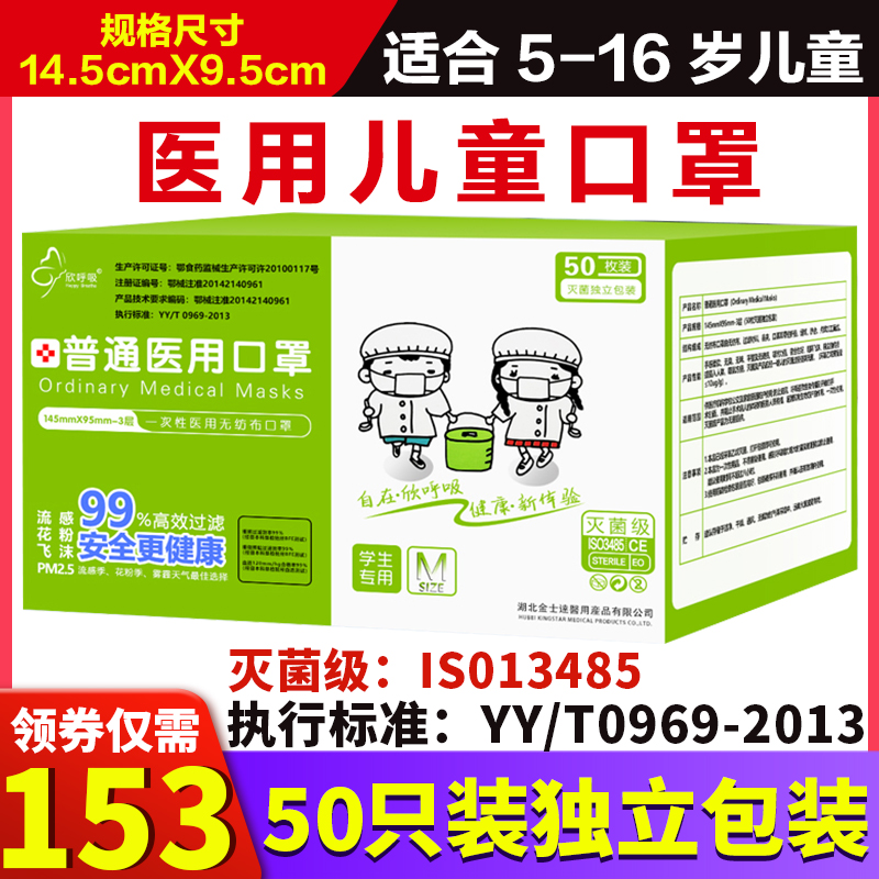 One time medical stable multi period supply of childrens mask