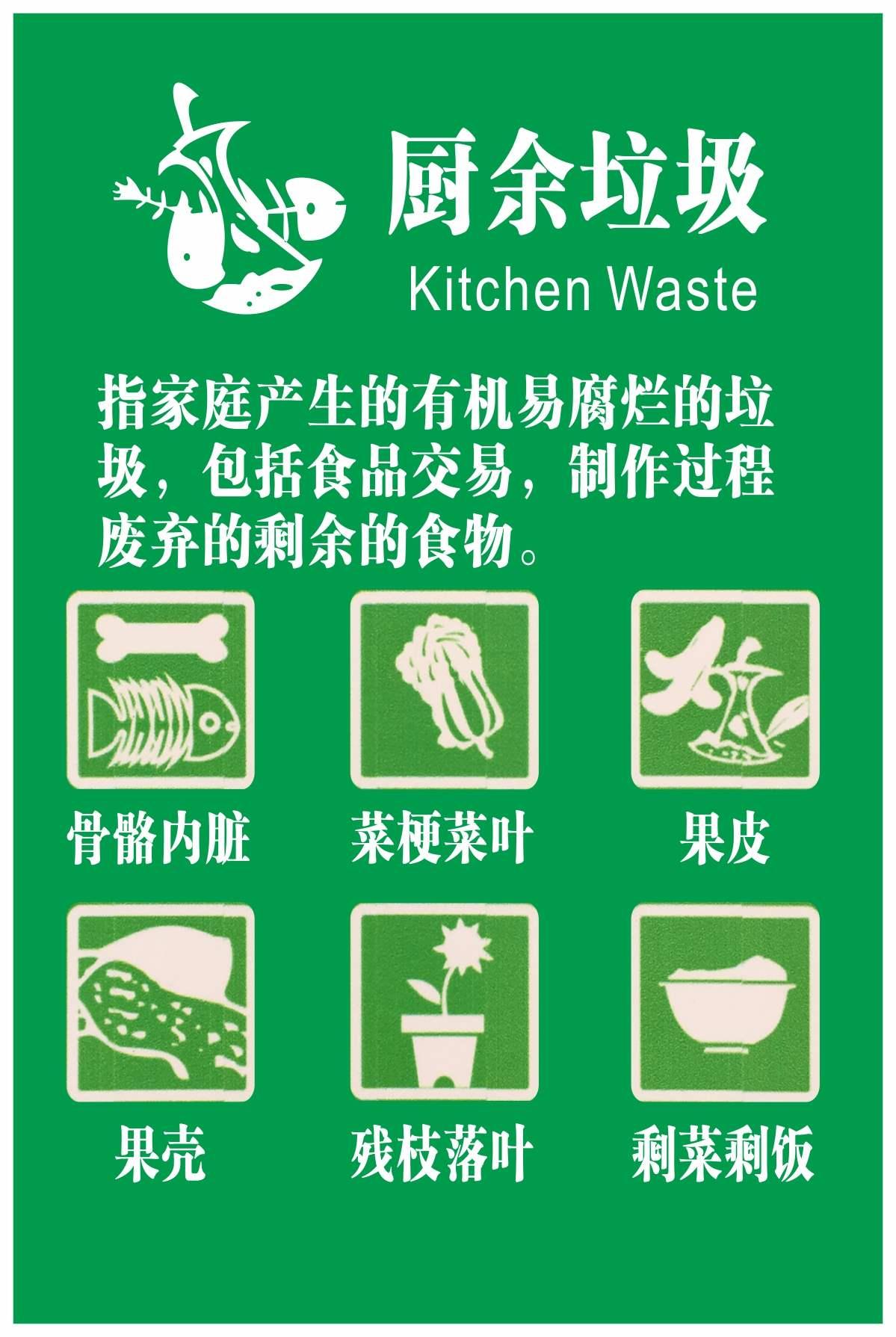 新版干湿垃圾分类桶分类贴不可回收物其他有害四色垃圾墙贴纸标志