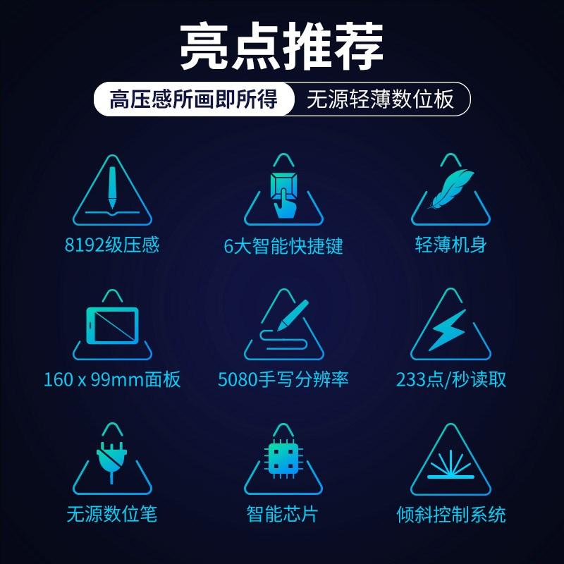 Электронные устройства с письменным вводом символов Артикул 642189565361