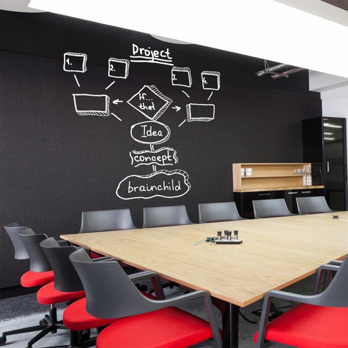 事務室の文化壁の背景の壁のステッカーの創意工業風のステッカーの科学技術のネットのコンピュータの公式のシール
