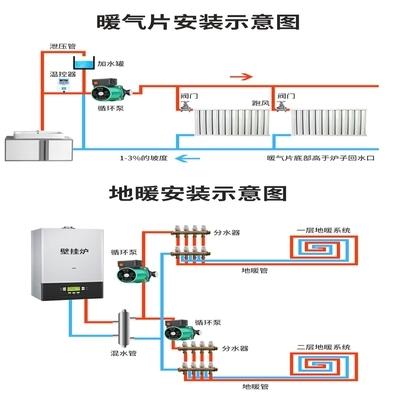 ポンプリングを回して制御する家庭用シートの熱昇圧暖房パネルの小型熱循環加圧式冷熱ポンプです。