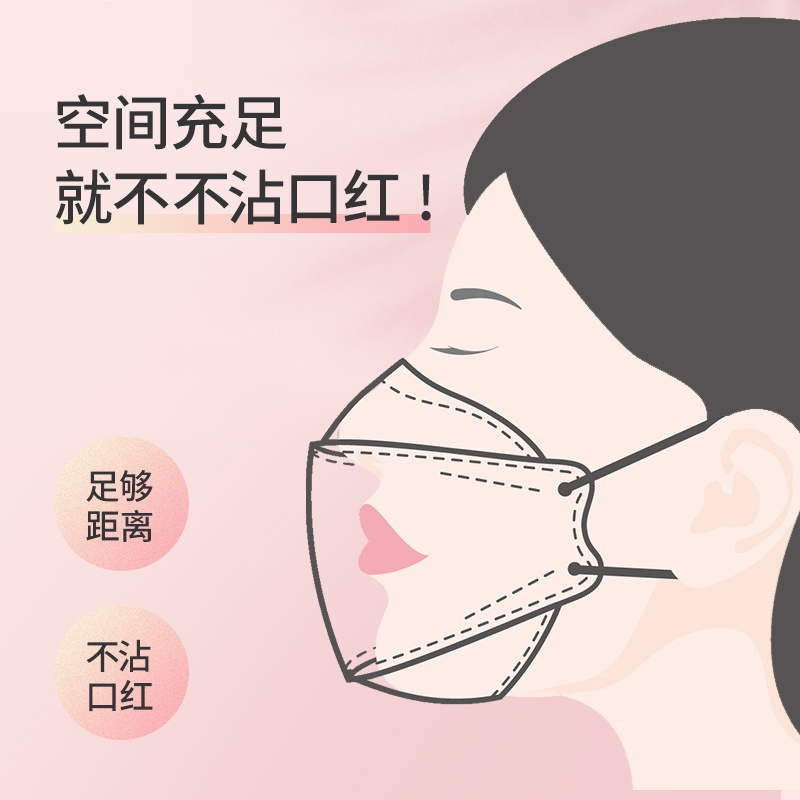 。 Kn95 mask female disposable three layer protection 3D personality fashion N95 dust proof breathable summer sunscreen