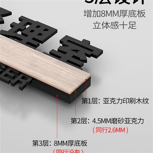 General managers office doorplate chairmans office meeting room finance room reception room negotiation room spot signboard