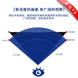 平板wifi/32防爆曲面高清电视机\网络家用智能\4k42。\6\/55寸。