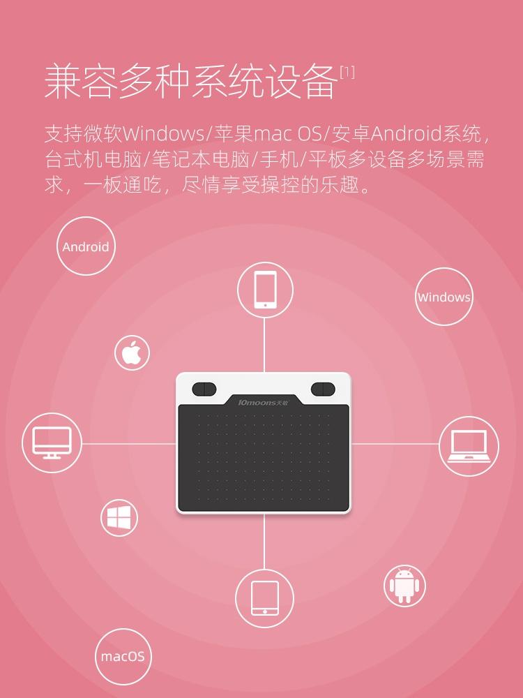 Электронные устройства с письменным вводом символов Артикул 652566719328