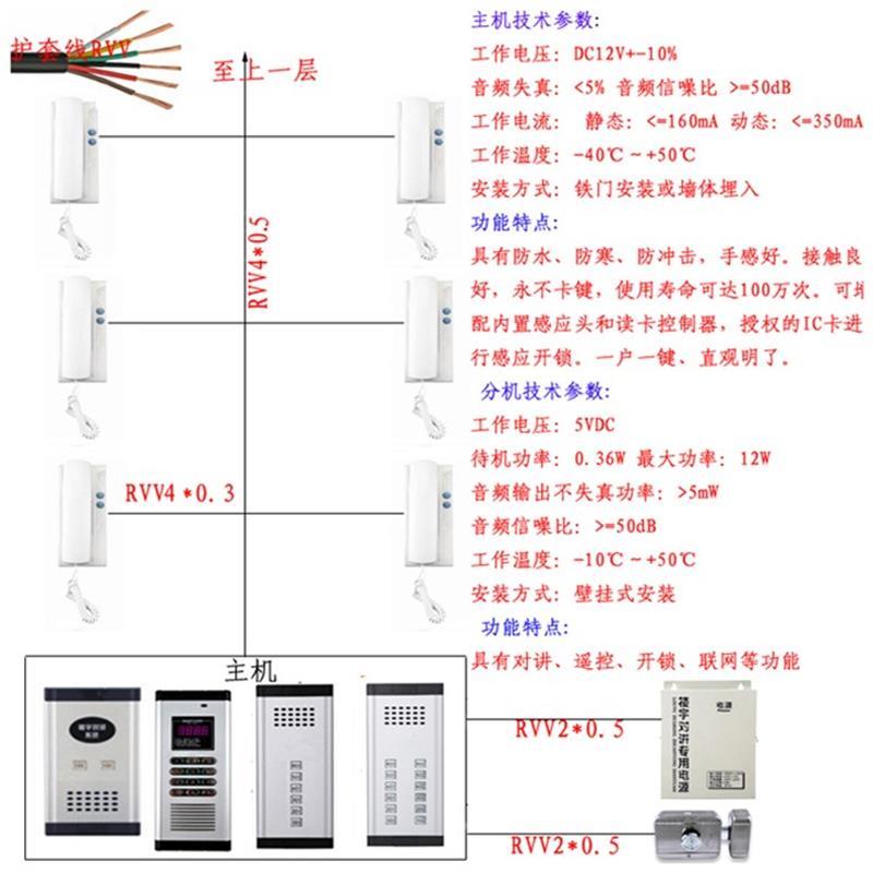 Цифровые системы управления Артикул 650828007712