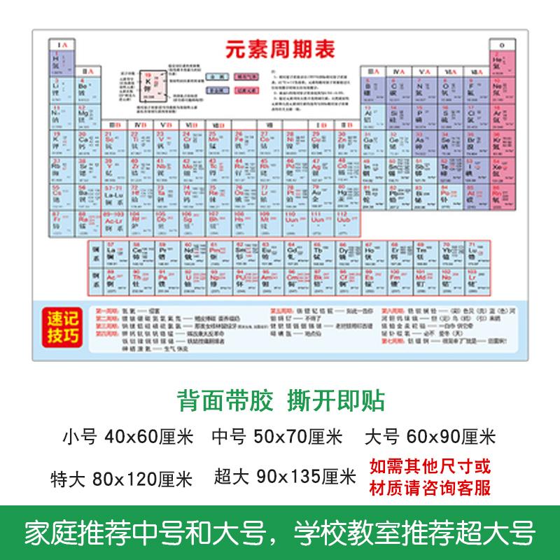 2021中l国历史朝代演化图时间节点大事件中国朝代纪年夏商西周学