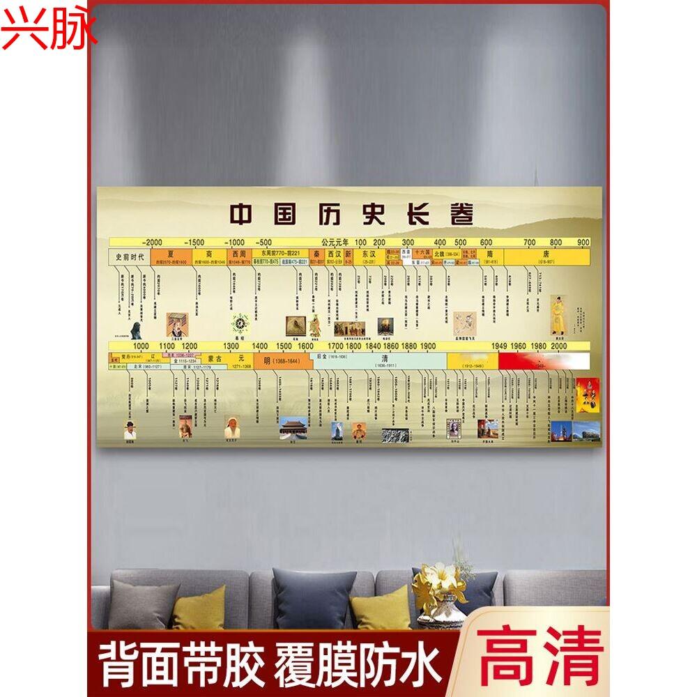中国历史大事年表墙贴朝代顺序时间轴挂图中国历史长卷墙书王芳