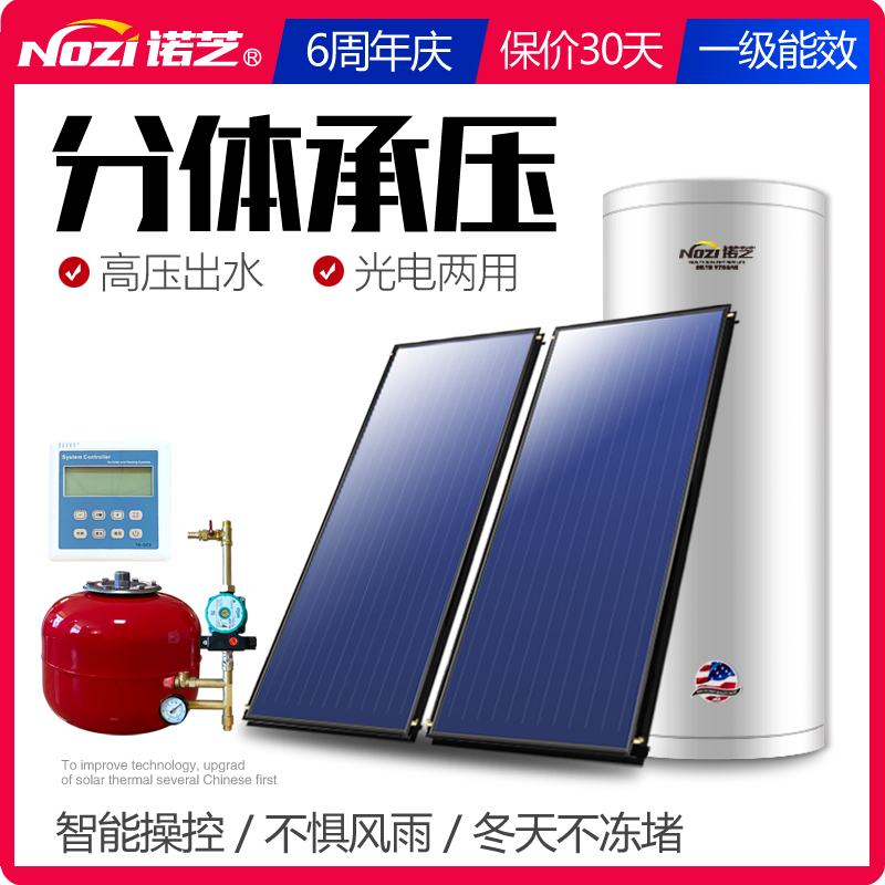 Водонагреватели на солнечных батареях Артикул 618318808234