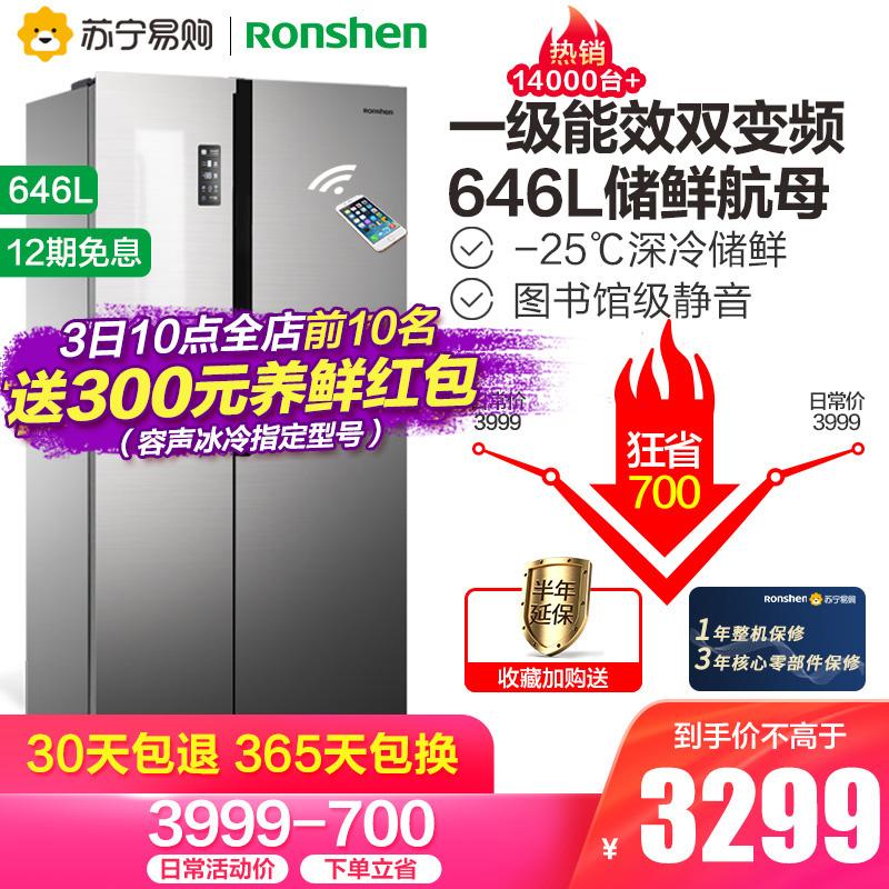 Холодильники Артикул 574051436326
