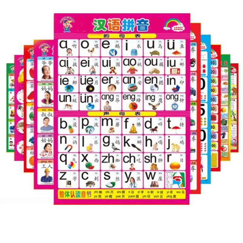 教学立体墙壁地图视力表图片最新幼儿汉语拼音图挂图无声声母识别 Изображение 1
