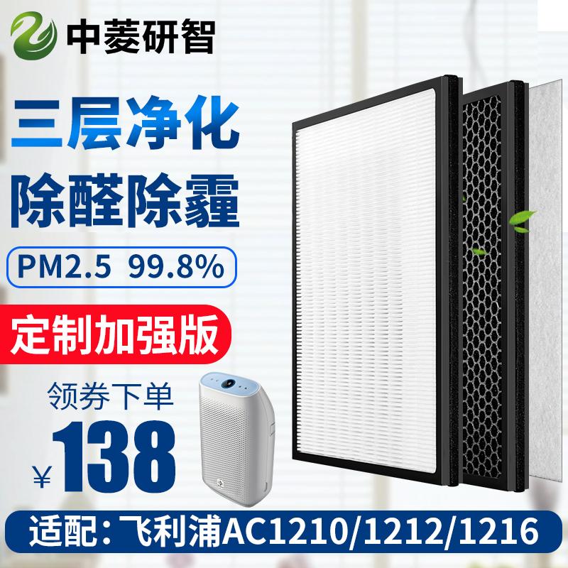 配飞利浦空气净化器AC1210 AC1212 AC1216过滤网FY1417定制款滤芯