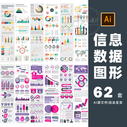 信息数据图形化图示图标柱状图饼状图ai矢量设计素材打包下载-308