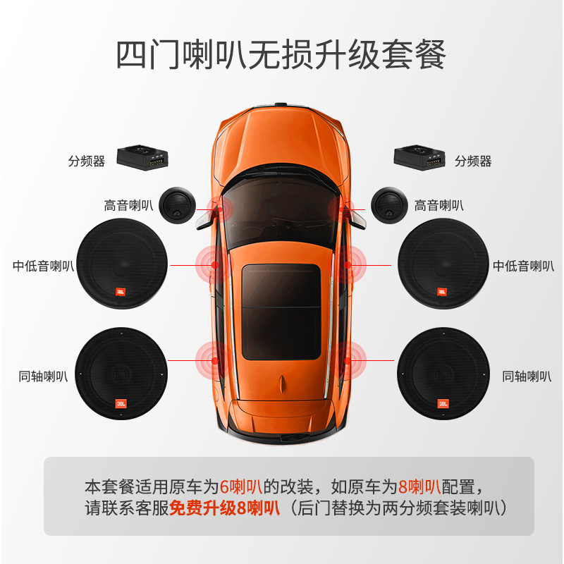 American Haman JBL car audio refit 6.5-inch car speaker four door loudspeaker package host direct push