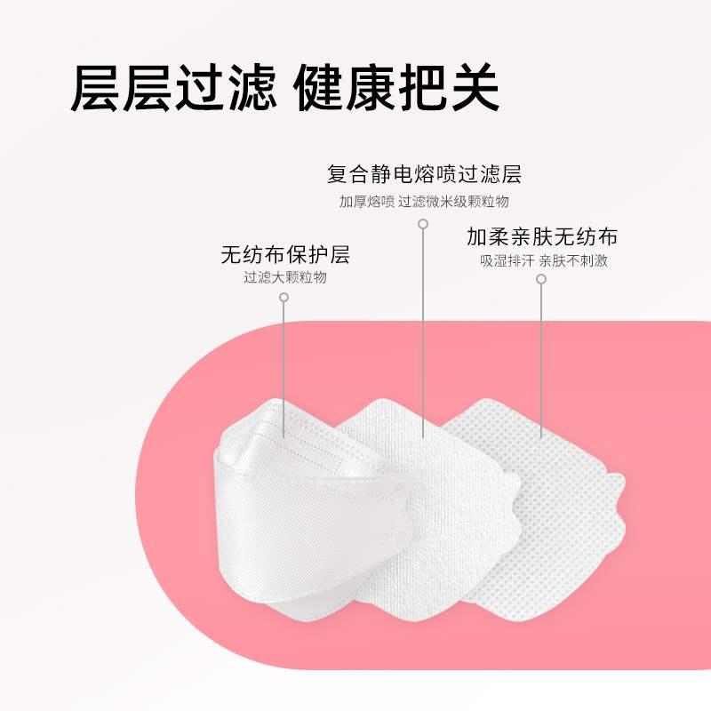 赤ちゃんの包装kn 95子供のマスクn 95子供専用の男女の赤ちゃんは単独で使い捨ての白い学生です。