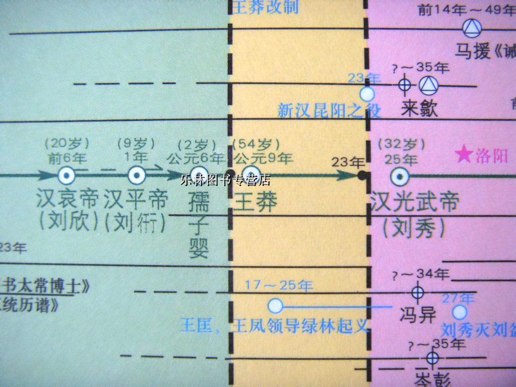 中国历史长河图_中国历史长河地图挂图 1.1米X0.8米历史朝代纪年地图 优质精品 ...