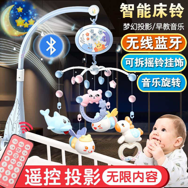 Прикроватные игрушки / Погремушки Артикул 534553049768