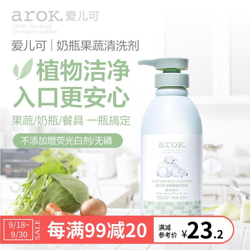 Средства для мытья бутылочек и фруктов Артикул 13502743448