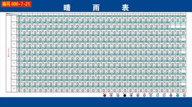 696-7-21海报写真展板喷绘贴纸建筑施工现场生产指标晴雨表进度表