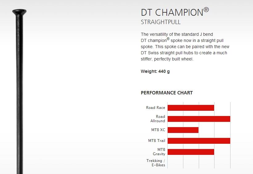 DT champion название прямо говорил 1.8\2.0mm равным черный произвольно длина прямо тянуть