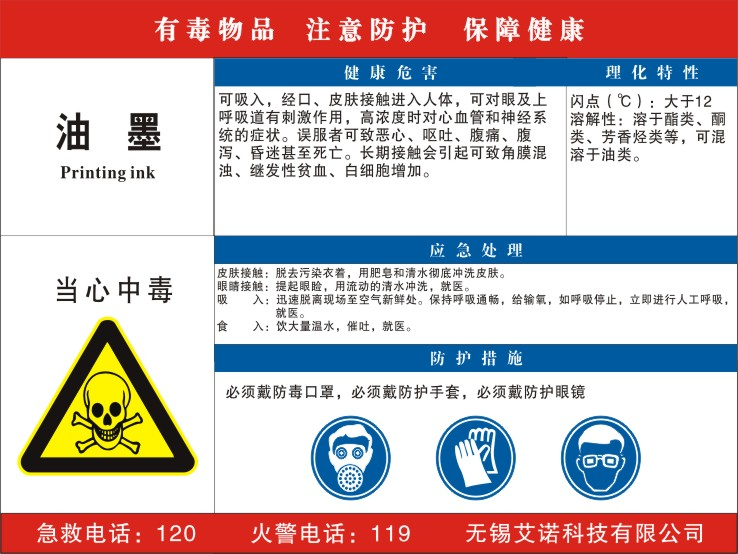 Ink wall chart   chemical safety notice card   occupational disease hazard notice card