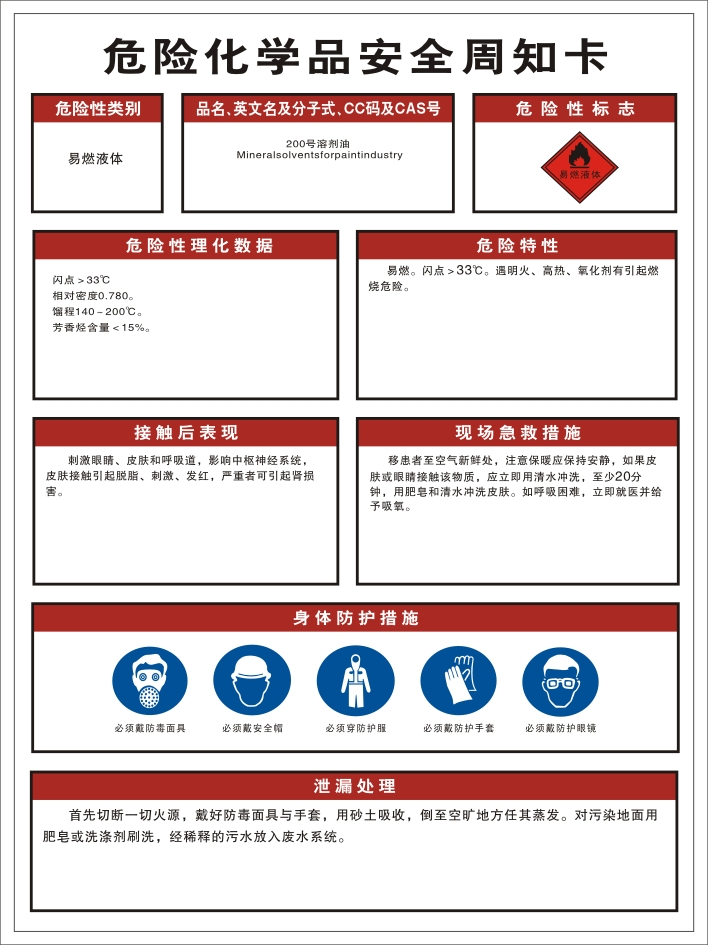 No. 200 solvent oil safety wall chart chemical safety week card occupational hazard notification card