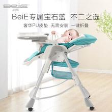 Кроватки и стульчики > Стульчики для кормления.
