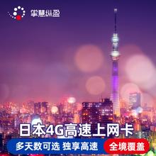 亿点日本电话卡4G东京冲绳大阪58天手机sim卡3G无限流量上网卡7