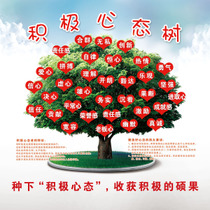736 Poster printed Display board Photo Inkjet 132 corporate culture positive mentality tree