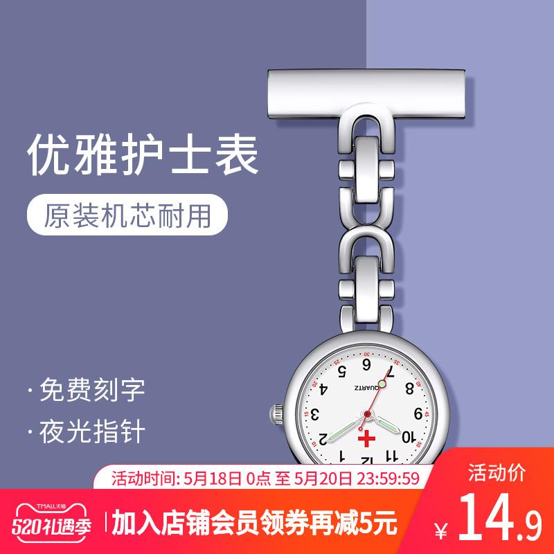 Карманные часы Артикул 593850290677