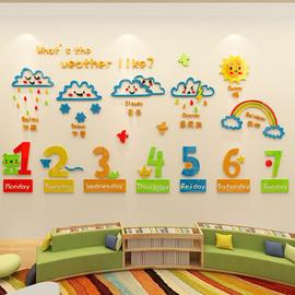 英语教室装饰墙贴幼儿园文化墙面布置早教英文辅导班培训机构贴纸图片