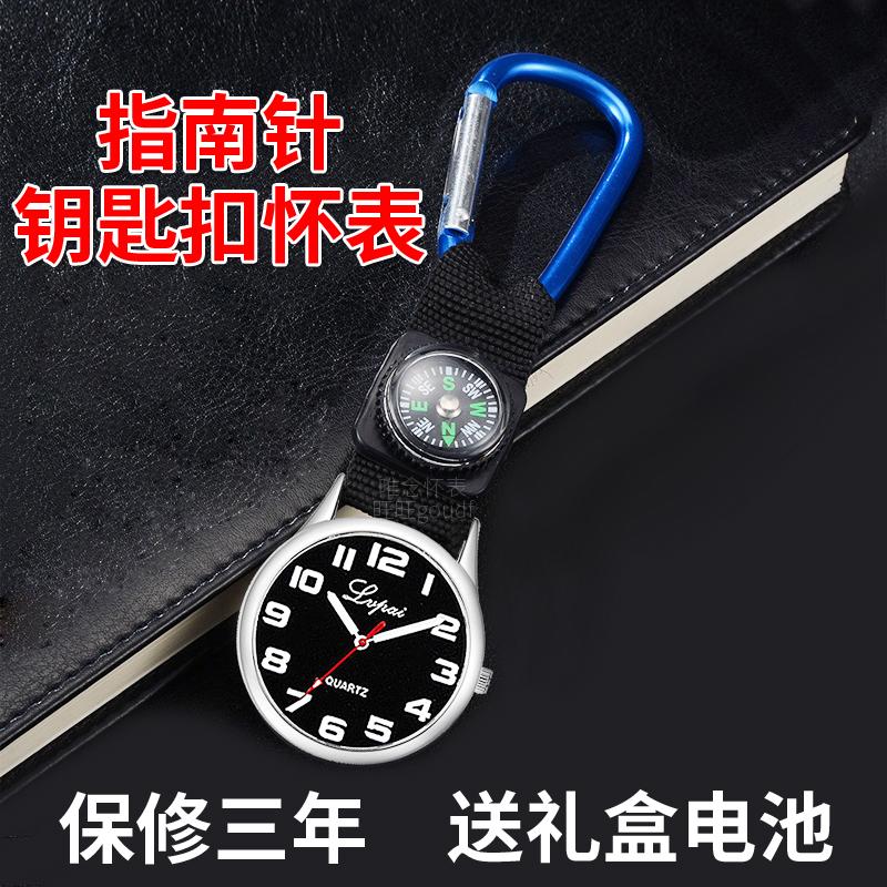 Карманные часы Артикул 578932151491