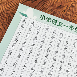 一年级语文上册生字挂图课文识字同步写字表生字表带拼音墙贴挂图