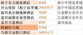 海宁嘉兴乌镇酒店代订协议价折扣阿丽拉万豪皇冠假日国内票务希尔图片