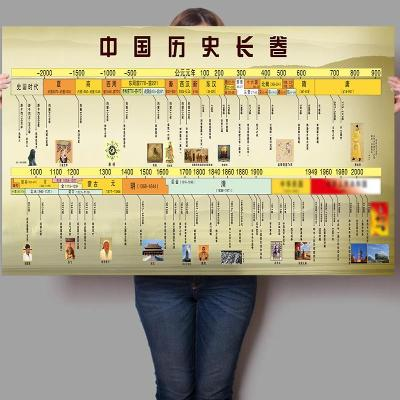 The chronology of Chinese history and Dynasties: wall posters and wall charts