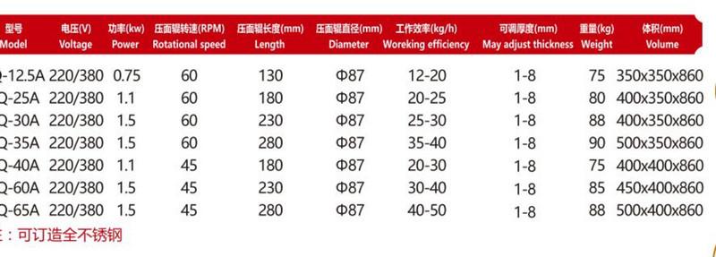 永强YQ-25A/30A/35A型商用压切面条机压面机切面机面条机轧面机