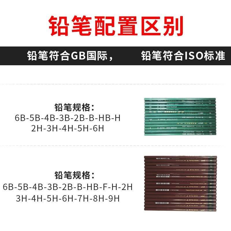 規格品の膜のデスクトップの漆の膜の器具のテスト機の鉛筆の硬度計のテスト機の手は押して手動を検査します。
