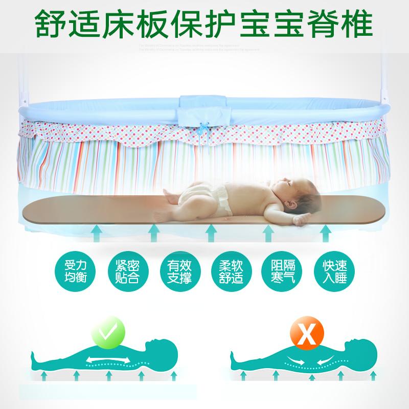 Детские кровати / Люльки Артикул 640808133794
