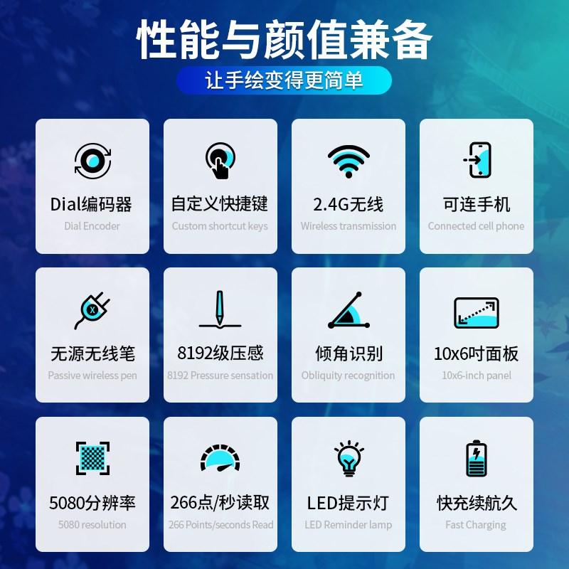 Электронные устройства с письменным вводом символов Артикул 636290079284