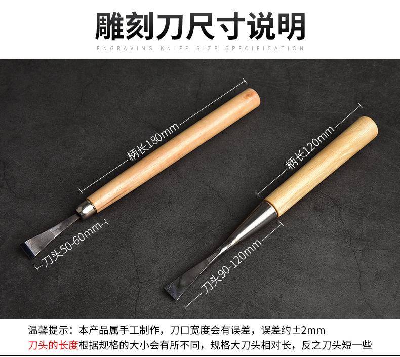 Наборы ножей для кухни Артикул 639715920807