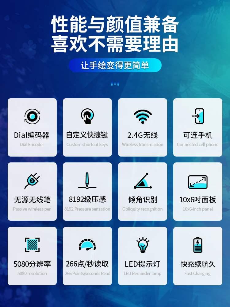 Электронные устройства с письменным вводом символов Артикул 639719327402