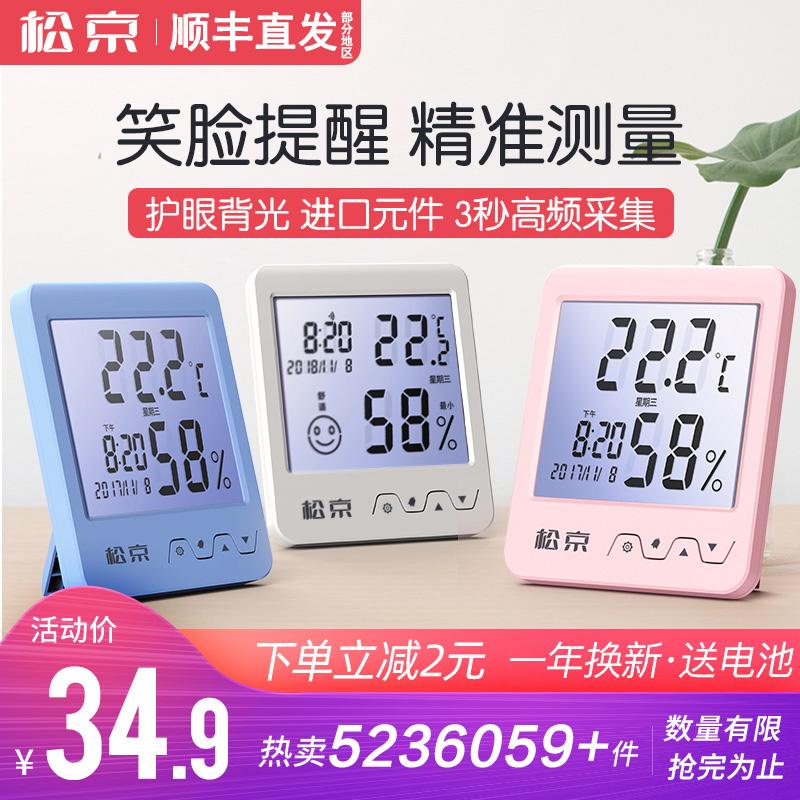 Электронные измерители температуры и влажности Артикул 568702136623