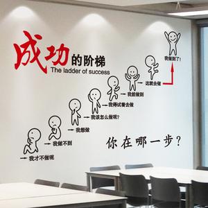 公司励志墙贴纸宿舍壁纸自粘办公室企业墙画文化教室装饰学校布置