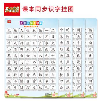 人教版小学一年级课本同步识字挂图 儿童学习生字认字识字表