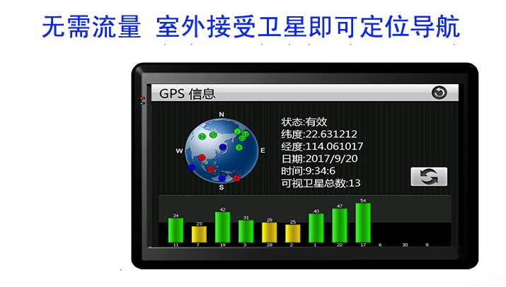 GPS satellite navigator, electronic dog all in one, mobile outdoor portable navigator 2019 Kailide map