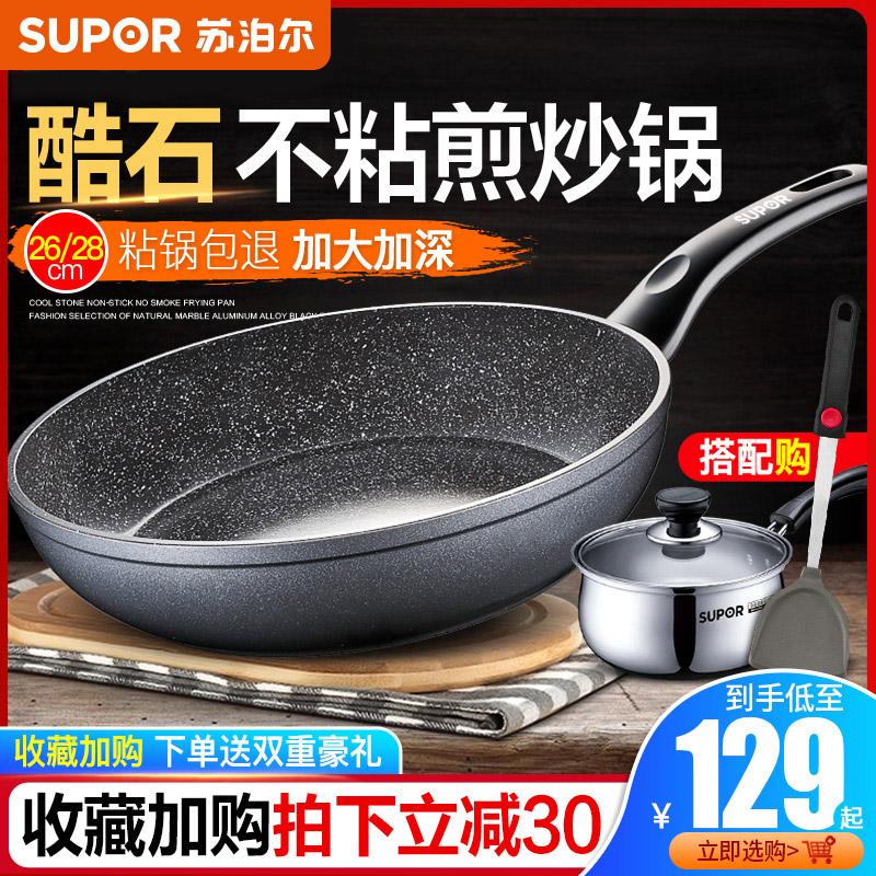 Сковороды с антипригарным покрытием Артикул 537063046119