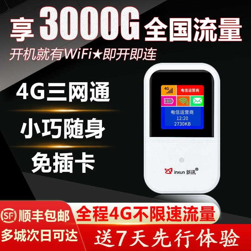 Сетевые устройства / Сетевое оборудование Артикул 610977754790