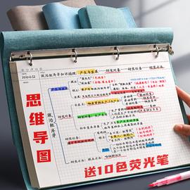 a4大号思维导图笔记本子可拆卸活页本b5康奈尔导图纸软皮模板学生考研横版法考网格本空白做笔记专用强迫症图片